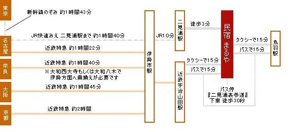 経路図[鉄道]